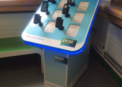 Fabricated Phone POS Unit Including Phone Holders